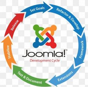Responsive Web Design Web Development Joomla Content Management System PNG