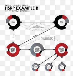 Border Gateway Protocol - Communication Protocol Routing Protocol PNG