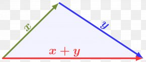 Euclidean Vector - Triangle Inequality Norm Mathematics PNG