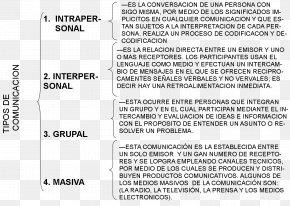 Comunicacion - Communication Verbale Language Receptor Communication Source PNG