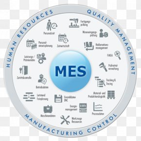 Finger Post - Industry 4.0 Manufacturing Execution System MPDV Mikrolab GmbH Internet Of Things PNG
