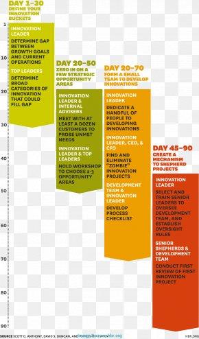Building Business - Harvard Business School Business Plan Strategic Planning Harvard Business Review PNG