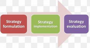 Strategic Management - Microcredit Strategic Management Strategy Business PNG