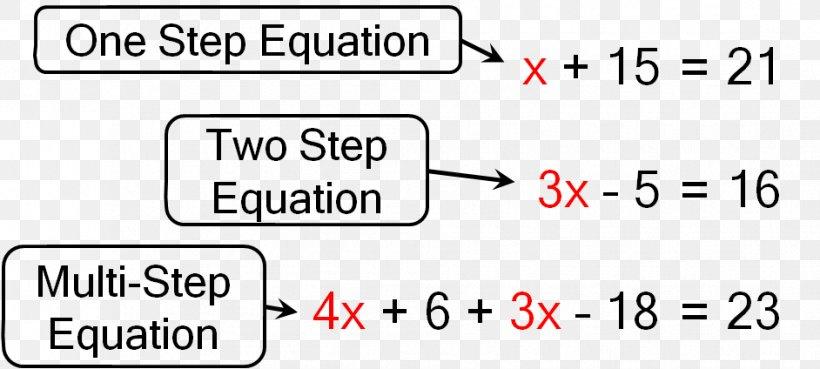 Algebraic Equation Linear Equation, PNG, 942x424px, Equation, Algebra, Algebraic Equation, Algebraic Expression, Algebraic Number Download Free