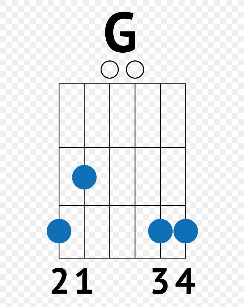 Strum Guitar Chord Chord Chart Png 730x1032px Strum Area