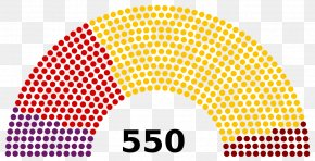 National List Member Of Parliament - Grand National Assembly Of Turkey Member Of Parliament Member Of The European Parliament PNG