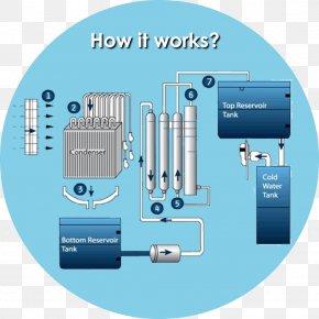 Water - Atmospheric Water Generator Atmosphere Of Earth Engine-generator Diagram PNG