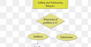 Line - Integer Subtraction Addition Chart Number PNG