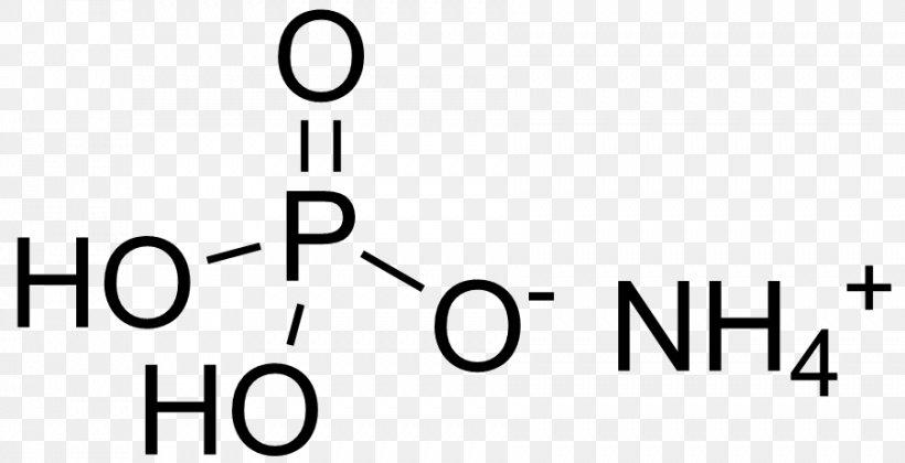 Phosphate Png