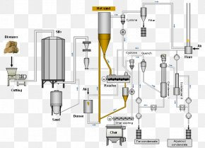 Technological Process - Pyrolysis Biomass Process Flow Diagram Engineering PNG