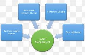 Sales Comission - ASP.NET MVC Model–view–controller Medicine Information Management PNG