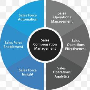 Marketing - Analytics Organization Data Management Computer Software PNG