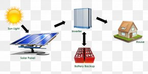 Energy - Stand-alone Power System Solar Power Rooftop Photovoltaic Power Station Grid-connected Photovoltaic Power System Electrical Grid PNG