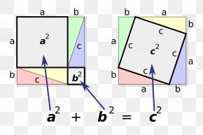 Proof - Euclid's Elements Pythagorean Theorem Mathematics Mathematical Proof PNG