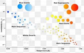Teacher - Hertzsprung–Russell Diagram Worksheet Graph Of A Function Teacher PNG