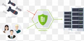 Ddos Infographic - Denial-of-service Attack DDoS Mitigation Hit-and-run DDoS SSL Computer Servers PNG