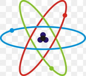 Chemistry Atom Cliparts - Science Quiz Question Atom PNG