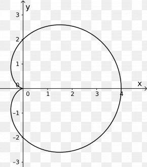 Circle - Circle Perimeter Area Circumference Shape PNG
