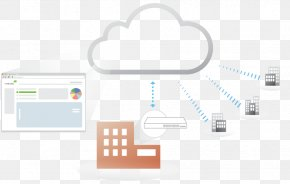 Cloud Computing - Cisco Meraki Cloud Computing Computer Network Cisco Systems Wireless Network PNG