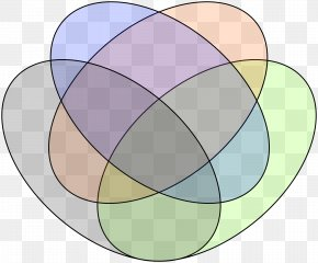 Construction - Venn Diagram Set Euler Diagram PNG