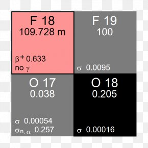 Technology Title Box - Fluorine-18 Decay Scheme Radioactive Decay Isotopes Of Cobalt Beta Decay PNG