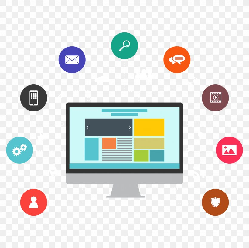 Web Development Php Web Application Development Software Development Png 1600x1600px Web Development Area Brand Communication Computer