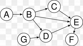 Gallbladder - Dijkstra's Algorithm Graph Shortest Path Problem Breadth-first Search PNG