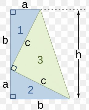 Pythagorean Theorem - Pythagorean Theorem Right Triangle Euclidean Geometry Mathematics PNG