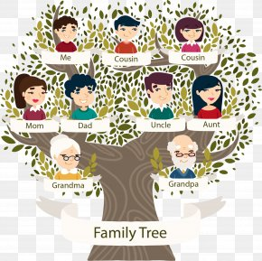 A Family Tree - Family Tree Quotation Grandparent Genealogy PNG