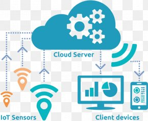 Cloud Computing - Cloud Computing Internet Of Things Cloud Research Web Hosting Service PNG