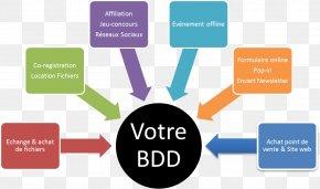 Enterprise Resource Planning Business Process Technology Computer Software Management PNG