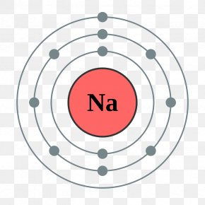Valance - Electron Shell Sodium Electron Configuration Bohr Model PNG