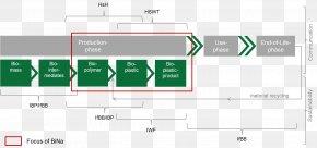 Design - Process Bioplastic Assetto Corsa PNG
