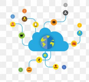 Information Blue Cloud - Internet Of Things Android Things Google Business PNG