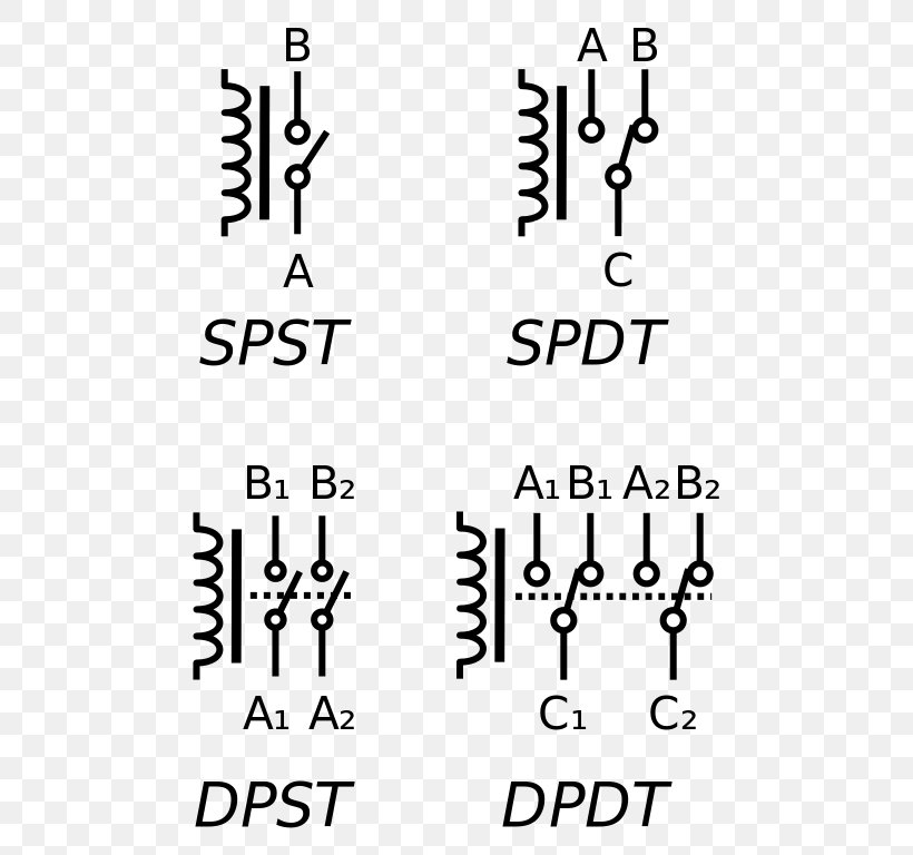 [SCHEMATICS_48EU]  Electronic Symbol Relay Electrical Switches Circuit Diagram Schematic, PNG,  524x768px, Electronic Symbol, Area, Black, Black And | Switch Wiring Diagram Symbol |  | FAVPNG.com