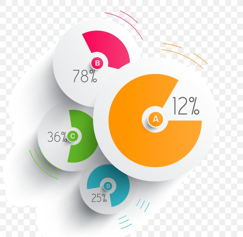 Pie Chart Infographic Diagram, PNG, 800x800px, Pie Chart ...