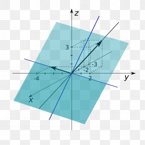 Euclidean Vector - Linear Span Vector Space Linear Map Linear Algebra PNG