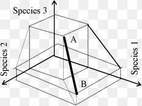 Euclidean Distance - Euclidean Distance Minkowski Space Euclidean Space PNG