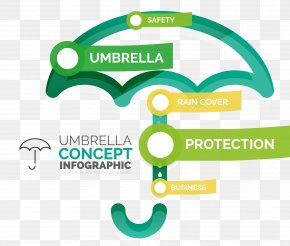 Green Umbrella - Infographic Stock Photography Royalty-free Stock Illustration PNG