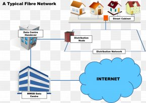 South African Class 35000 - Wiring Diagram Home Network Computer Network Diagram Fiber To The X PNG