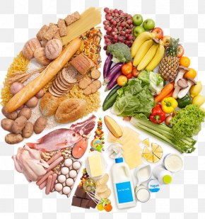 Health - Eating Health Diet Food Fat PNG