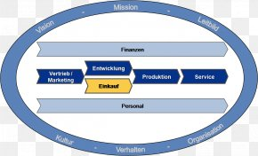 Global - Brand Quality Management System Organization Logo PNG