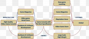 Japan Features - PlayStation 2 PlayStation 3 PlayStation 4 Video Game Business Model PNG
