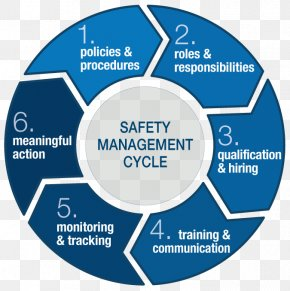 Keep Fit - Web Development Systems Development Life Cycle Software Development Process Computer Software PNG