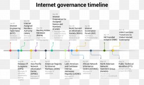 Internet Governance Forum History Of The Internet Computer Network Diagram PNG