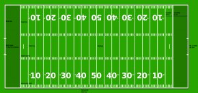 Field Background Cliparts - NFL American Football Field End Zone Gridiron Football PNG