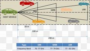 Radar - Car Radar Lidar Automotive Industry Robert Bosch GmbH PNG