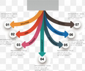 Vector Divergence Arrow Chart - Diagram Euclidean Vector Arrow PNG