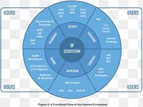 Engagement - Natural Language Toolkit Internet Ecosystem Natural-language Processing Technology PNG