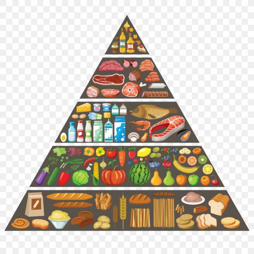 Food Pyramid Healthy Diet Nutrient Png 1024x1024px Food Pyramid Carbohydrate Christmas Ornament Diet Eating Download Free